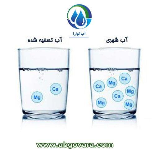 کلسیم و منیزیم موجوددر آب